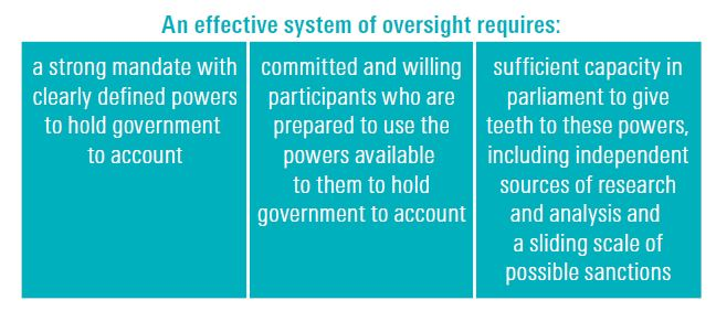Graphic on parliamentary oversight