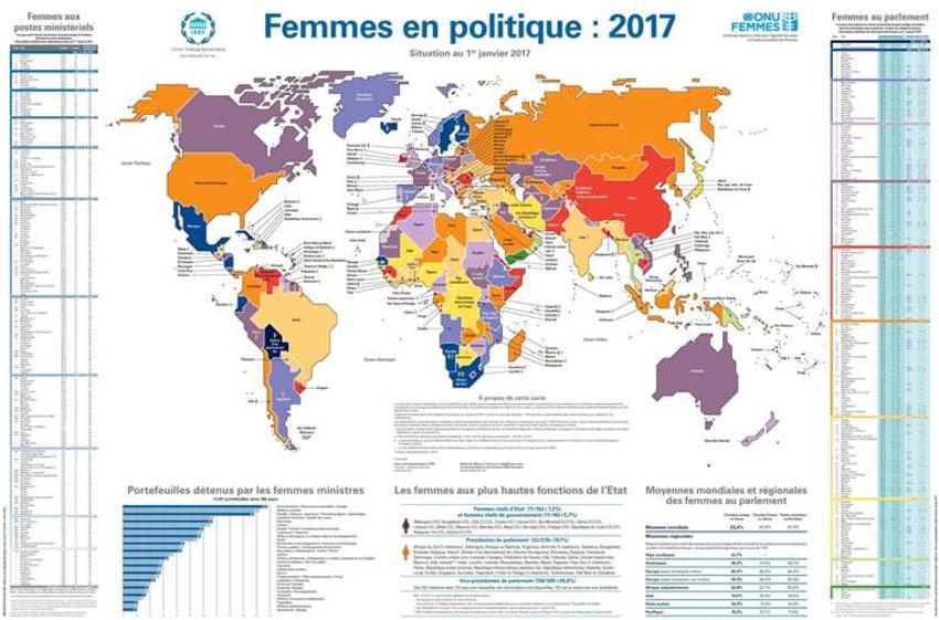 Les Femmes En Politique   2017
