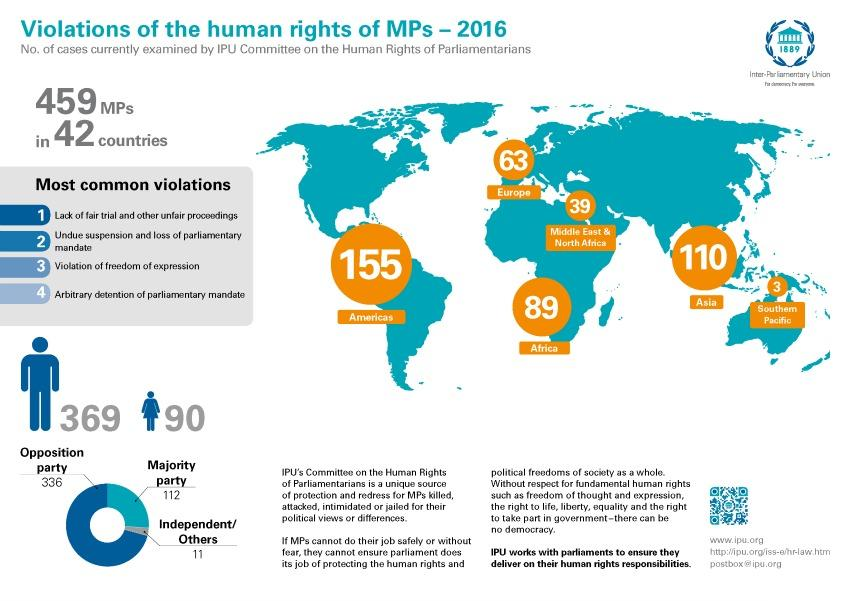 Violations Of The Human Rights Of MPs InterParliamentary Union - Map violation