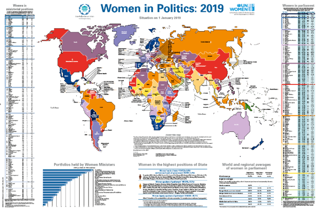 Women in Politics: 2019 | Inter-Parliamentary Union on confederate states of america, fort sumter, tornado weather map, red state blue state map, ottoman empire map, gettysburg address, william tecumseh sherman, second battle of bull run, union of america, american civil war, union civil war, battle of chancellorsville, union army, border states, usa border map, mo state map, indian tribe map, assassination of abraham lincoln, battle of shiloh, battle of gettysburg, battle of fredericksburg, native american reservations today map, battle of appomattox courthouse, virginia state map, union state of russia and belarus, united states of america, battle of vicksburg, usa geography map, post ussr map, battle of fort sumter, union strength by state, stonewall jackson, union territories remaining on, robert e. lee, us demographic map, saarc countries map, us territories map, ancient india map, mo river map,